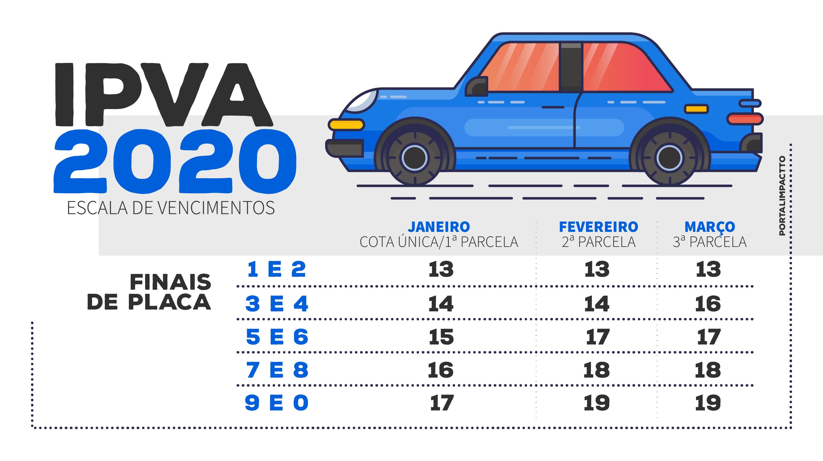 Infográfico IPVA 2020 minas gerais