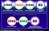 Boletim Informativo da Covid-19