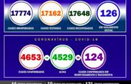 Boletim Informativo da Covid-19, 06/05/2021