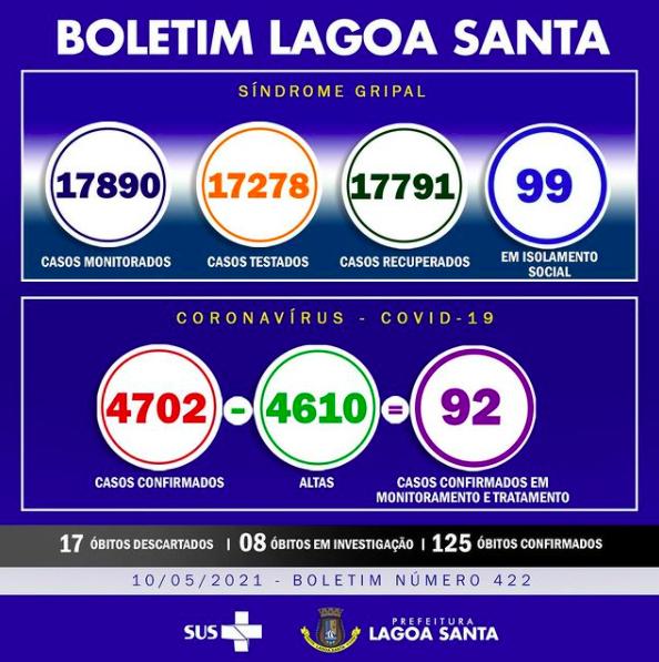 Boletim Informativo da Covid-19, 10/05/2021
