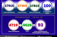 Boletim Informativo da Covid-19, 11/05/2021