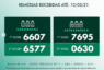 Prefeitura divulga números do vacinômetro da cidade