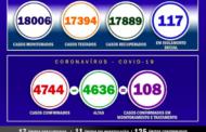 Boletim Informativo da Covid-19, 12/05/2021