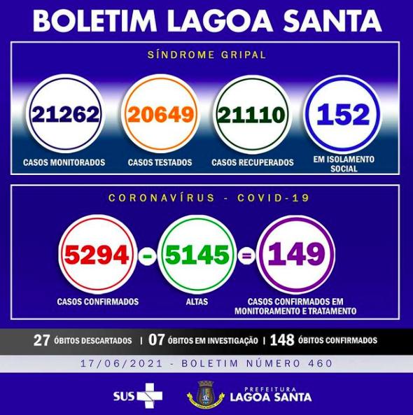 Boletim Informativo da Covid-19, 17/06/2021