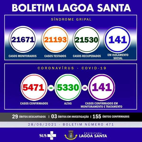 Boletim Informativo da Covid-19, 28/06/2021
