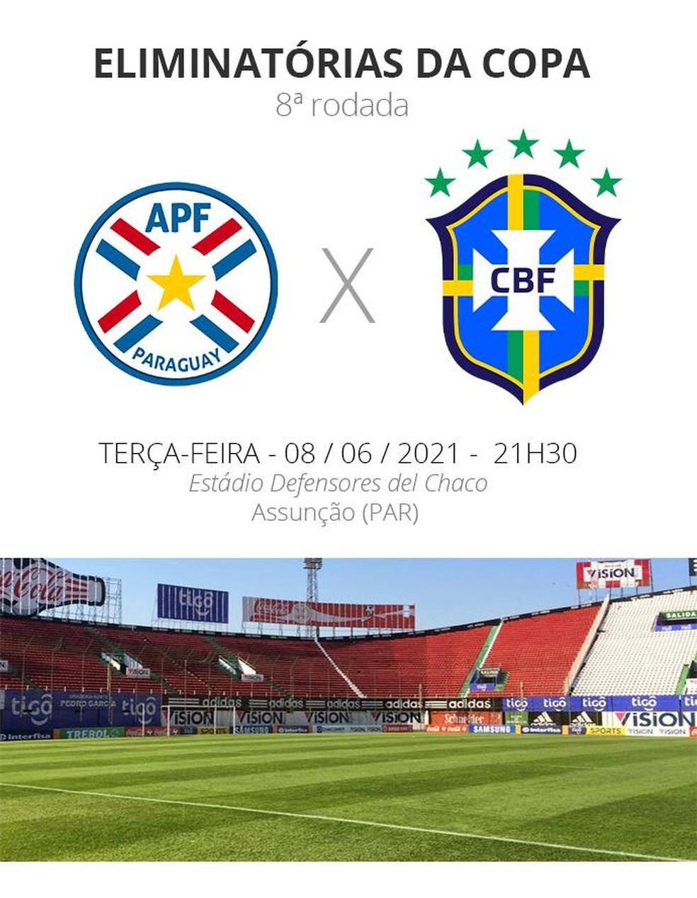 Interferência externa, presidente afastado, possibilidade de manifestação. A Seleção Brasileira encara o Paraguai hoje