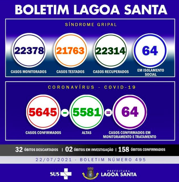 Boletim Informativo da Covid-19, 22/07/2021