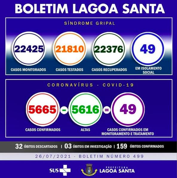 Boletim Informativo da Covid-19, 25/07/2021