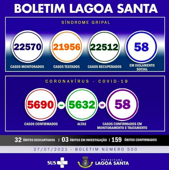 Boletim Informativo da Covid-19, 27/07/2021