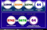Boletim Informativo da Covid-19, 03/08/2021
