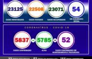 Boletim Informativo da Covid-19, 12/08/2021