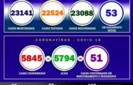 Boletim Informativo da Covid-19, 13/08/2021